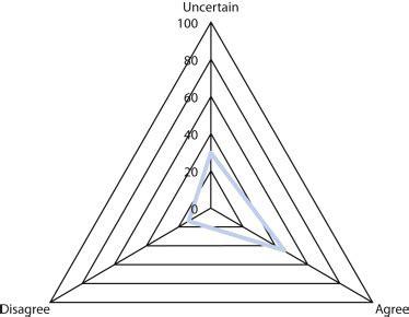 Rguhs Thesis Topics In Periodontics - ptecouncilcom