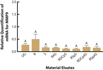 Main dissertation topics in prosthodontics