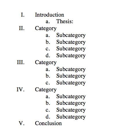 Bibliography cards for research paper pdf - gsmemphiscom